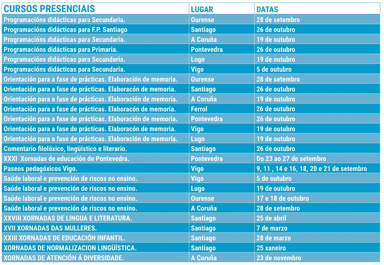 Calendario Laboral Ourense 2020.Formacion Presencial E Teleformacion Cig Ensino
